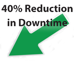 TIFI downtime reduction