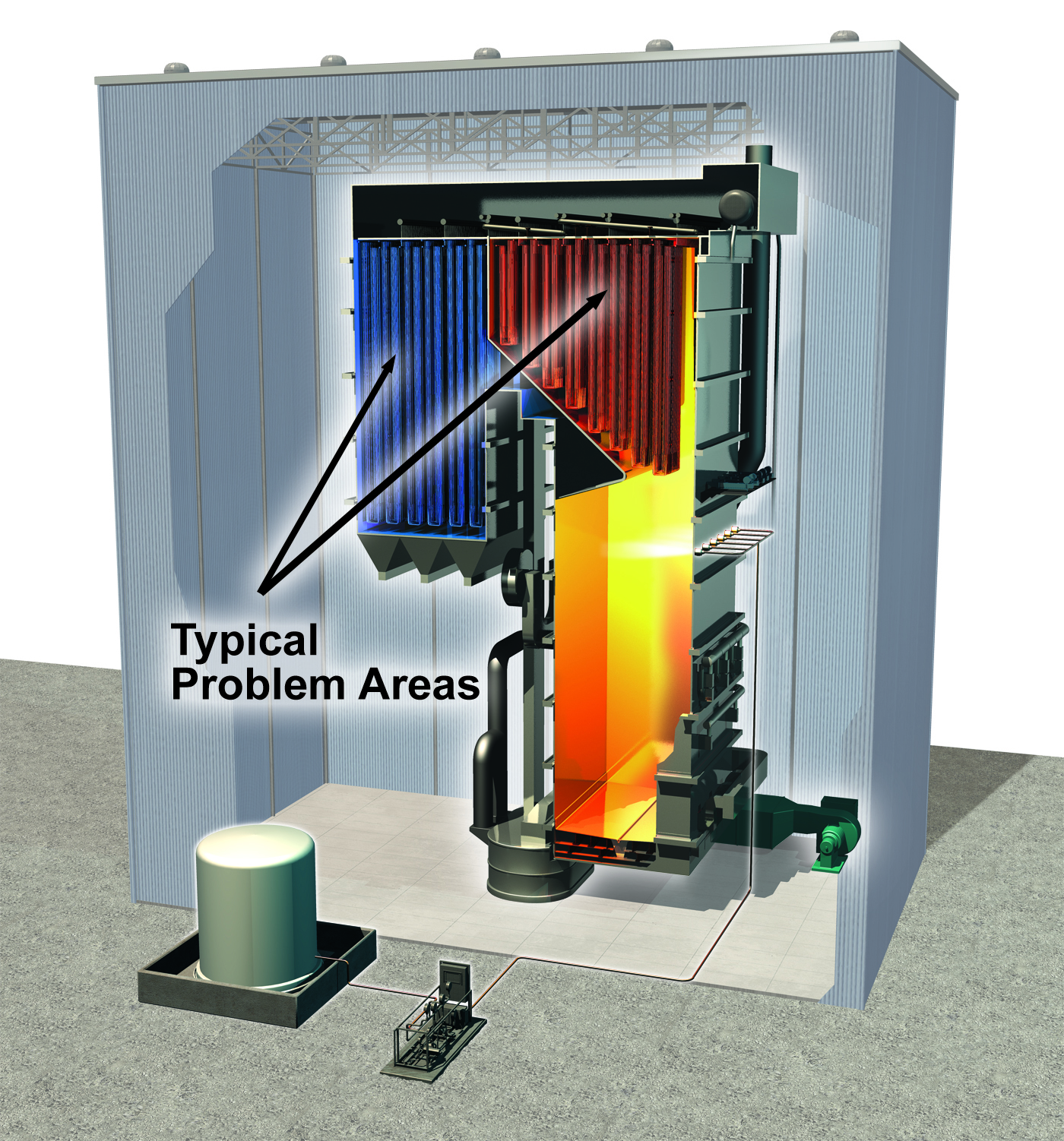 Boiler problem areas RECOVERY CHEM